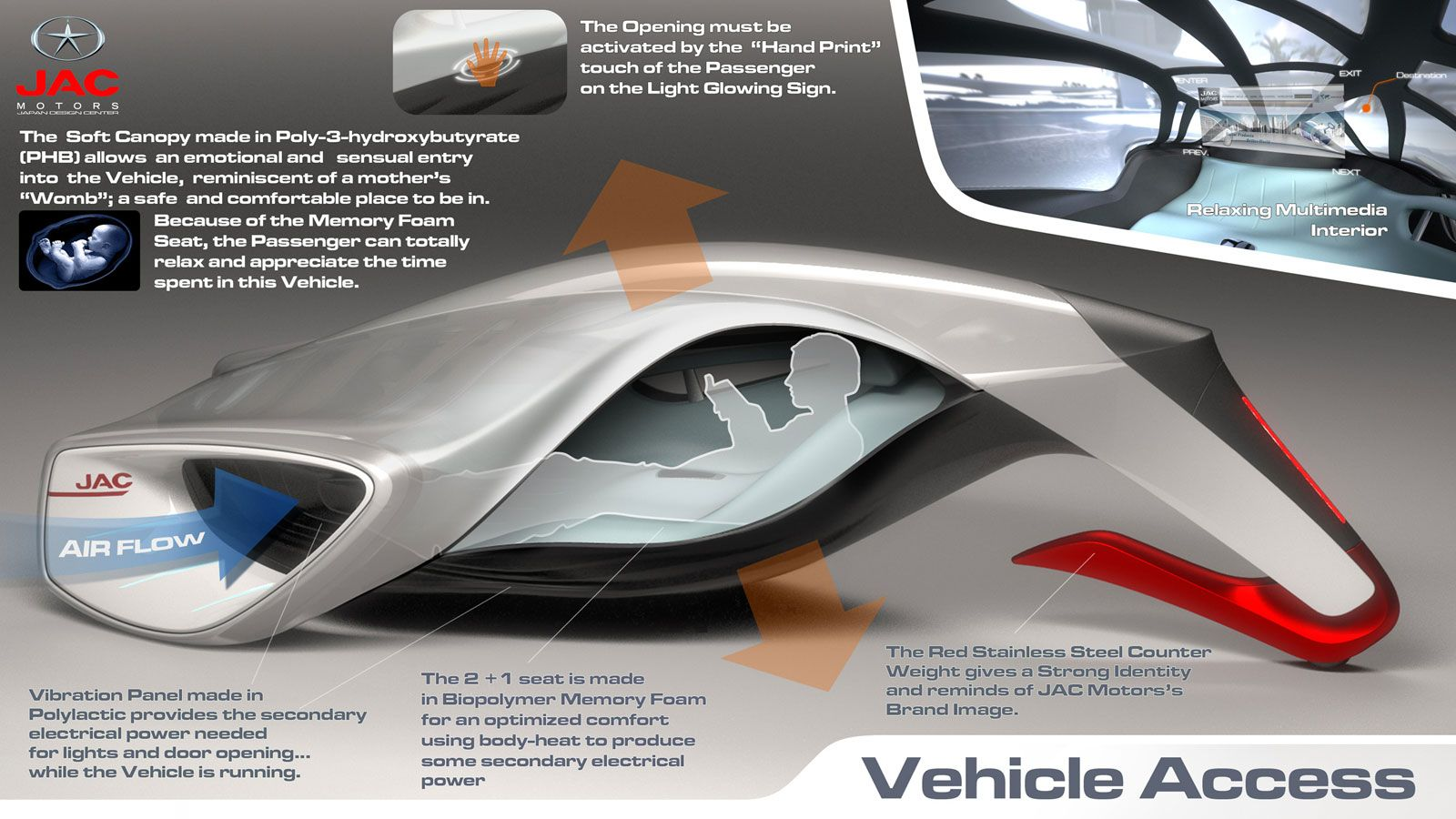 JAC Motors HEFEI - Vehicle Access