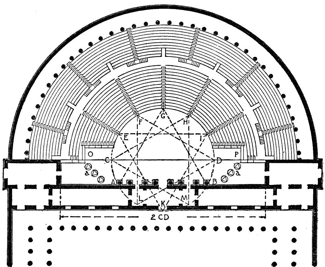 Roman Vitruvian Theatre Plan Morgan Text