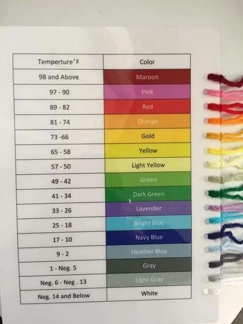 Finally A Suitable Chart For An Iowa Temperature Afghan Temperature Blanket Crochet Crafts Crochet Stitches