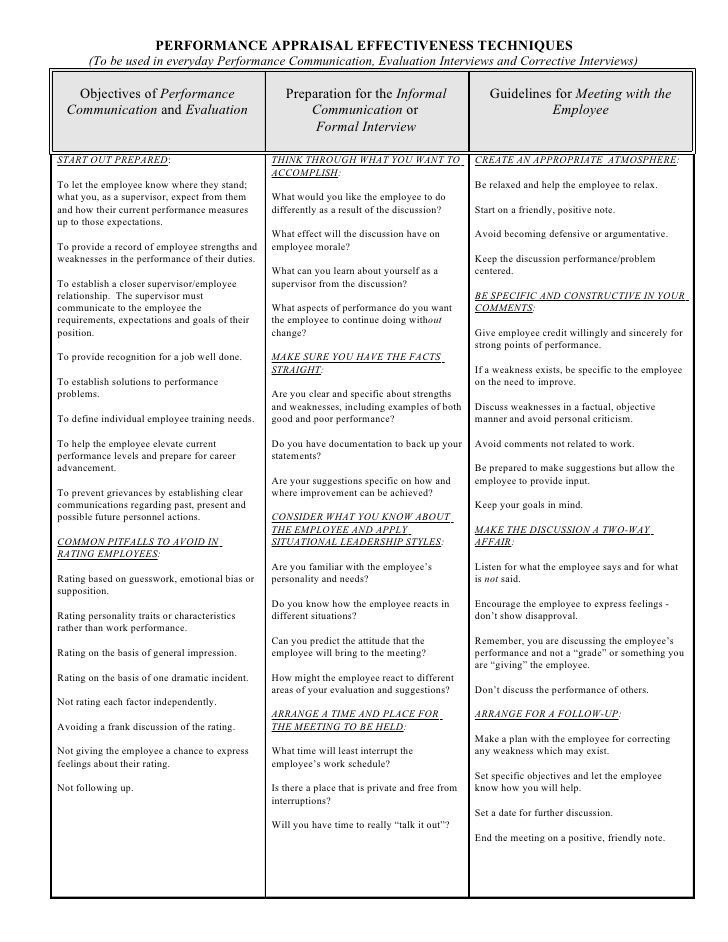 PERFORMANCE APPRAISAL EFFECTIVENESS TECHNIQUES (To be used in - performance reviews