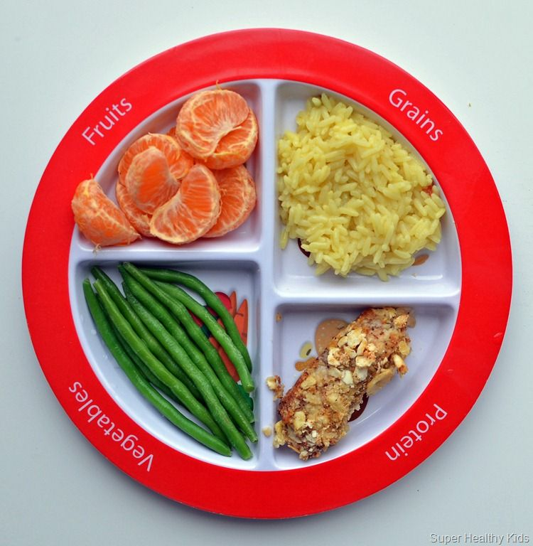 Healthy Plate Health Fitness Health Nutrition Nutrition