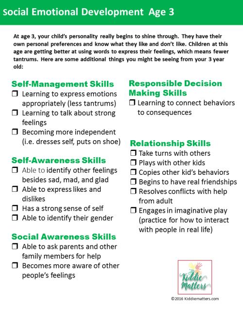 Social Emotional Developmental Checklists For Kids And Teens Kiddie Matters Emotional Development Social Emotional Learning Social Emotional Development