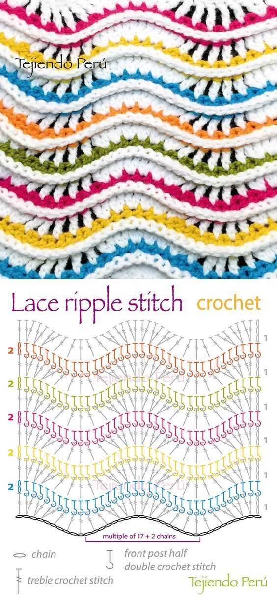 pinterest pinterest crochet crochet stitches and stitch ccuart Images