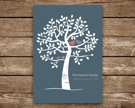 personalized family tree digital download by tangledtulip on etsy