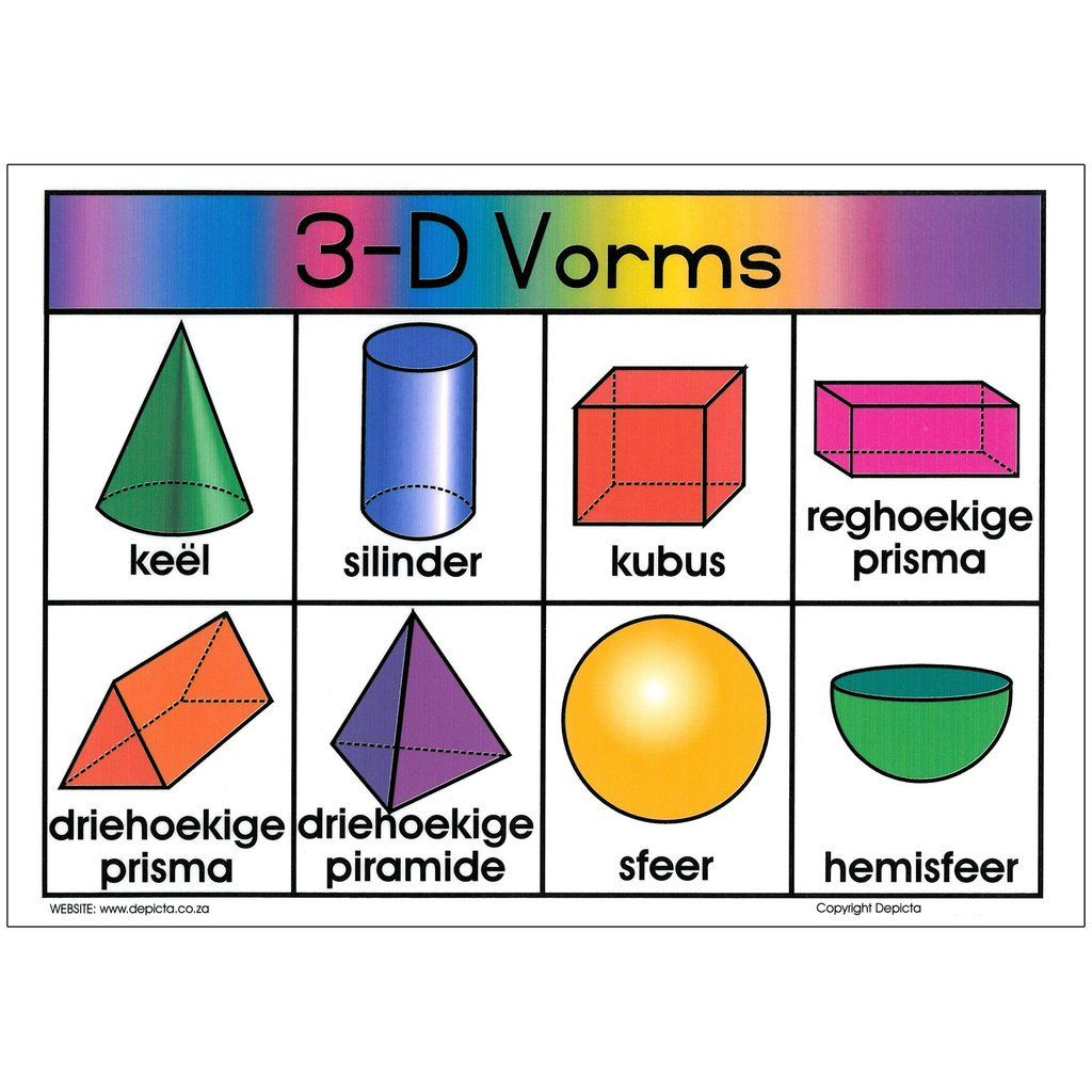 3 D Vorms With Images