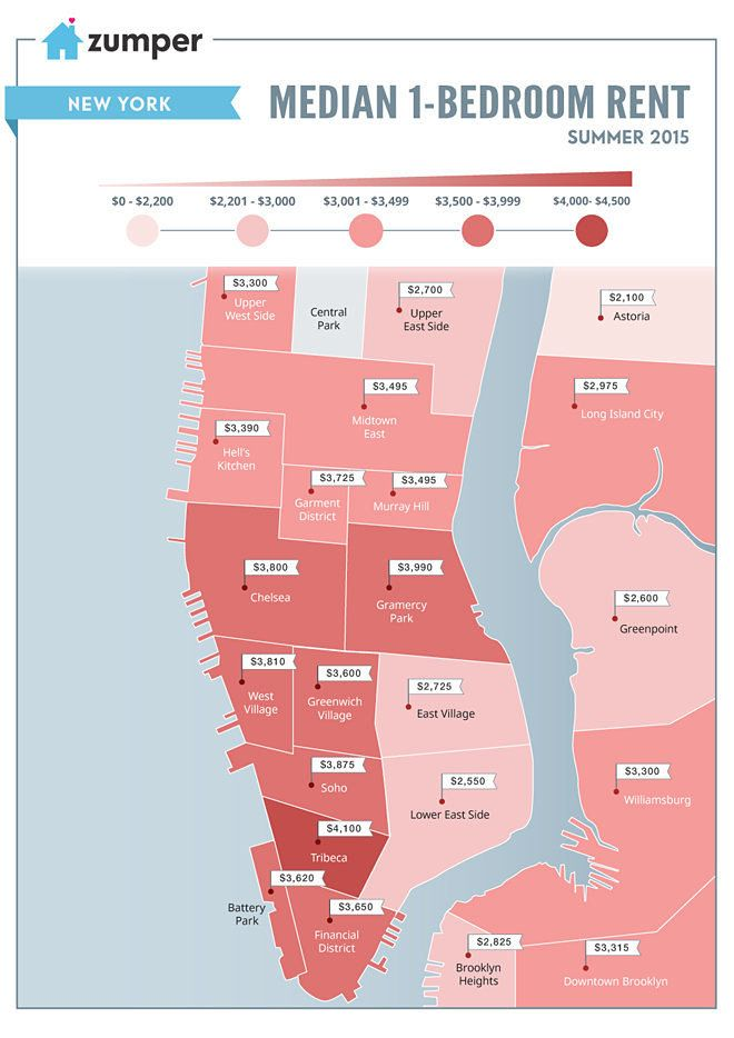 One Bedroom Rent Prices In Manhattan And Brooklyn Neighborhoods As Well A Few Places Queens