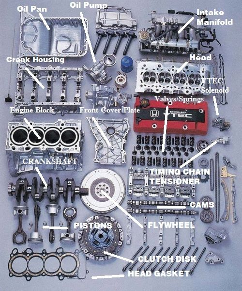 honda k series engine diagram honda wiring diagrams