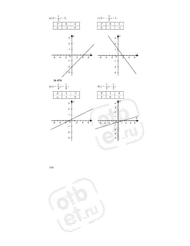 Гдз по алгебре 10 класс мордкович смирнова базовый уровень