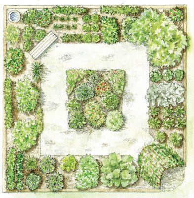 Free Vegetable Garden Plans Vegetable Garden Layout Plans B