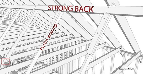 Mastering Roof Inspections Roof Framing Part 1 Internachi Roof Framing Roof Inspection Roof Repair