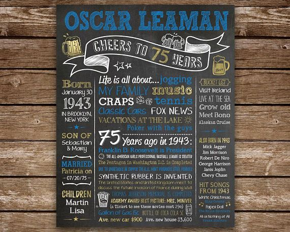75th Birthday Chalkboard 1943 Cheers To 75 Years Born In Gift For Man Printab