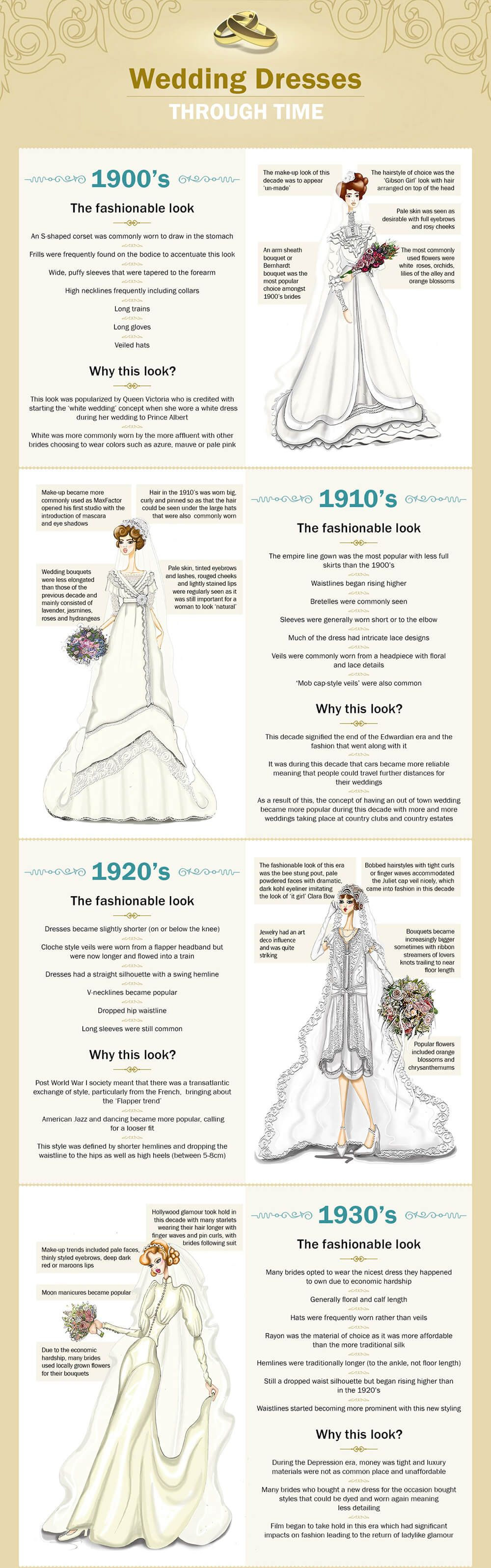 Wedding Dresses Through Time By Fairmont Hotels Resorts Via Tipsographic More Tips At