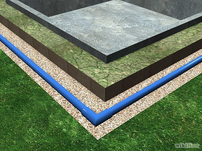 Install a drainage system around the foundation of a house for Drainage around house