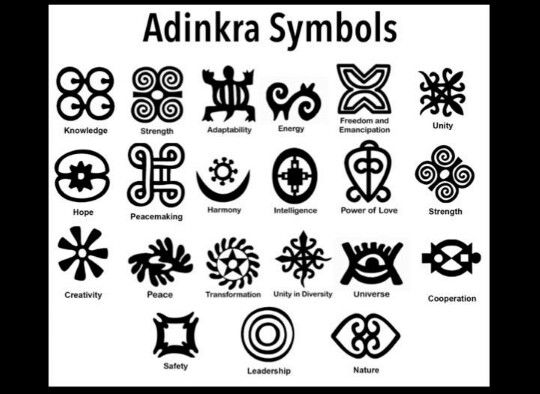 akan writing culture and family pinterest culture