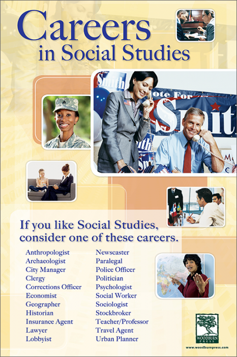 Careers In Social Studies Poster This Poster Gives Students Who Enjoy Studying Social Studies A List Of Ca Online Education Social Studies Types Of Education