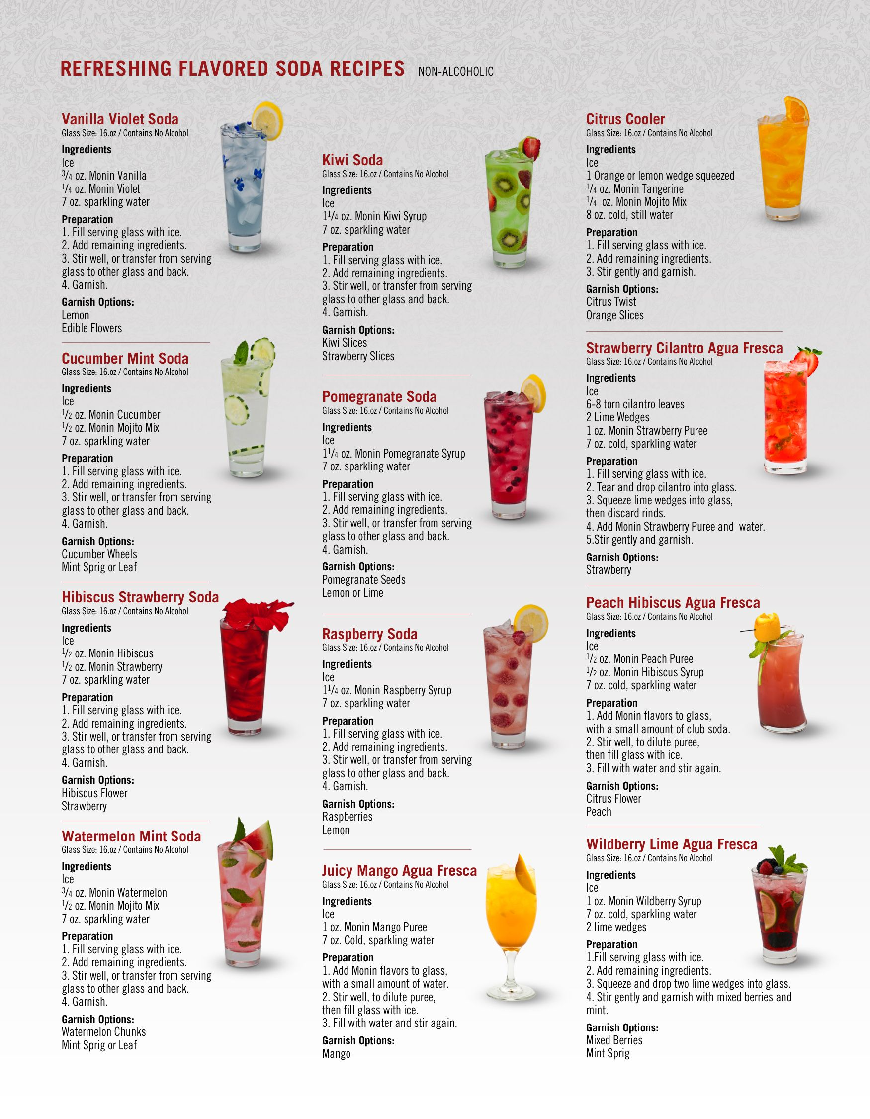refreshing flavored italian soda recipes made with