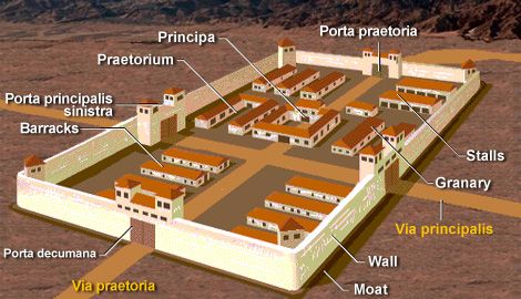 Roman fort - the layout of a permanent fort | Roman empire, Roman history,  Roman architecture
