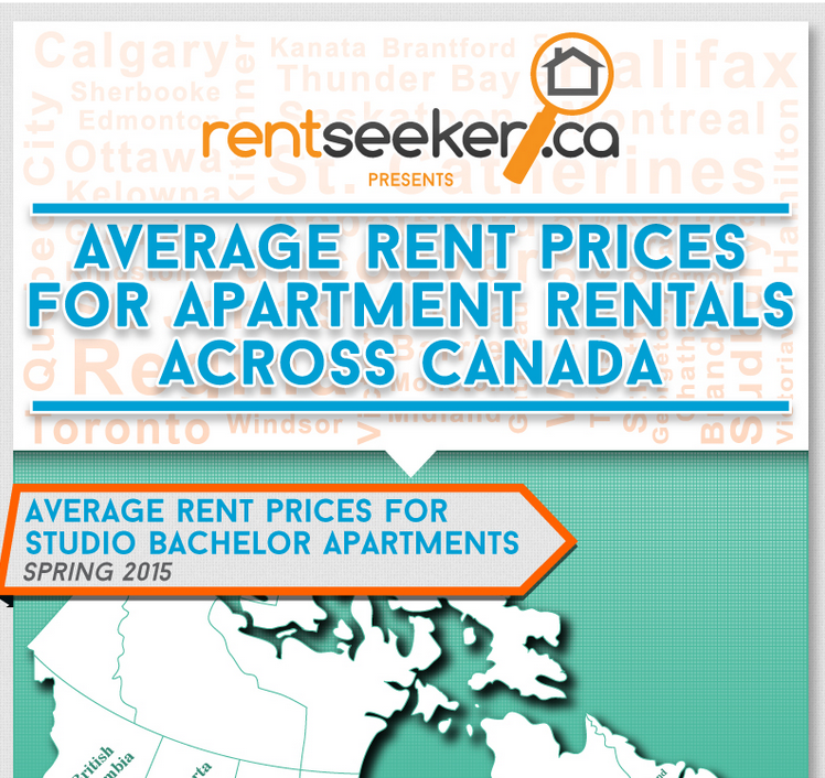 The Average Cost Of Renting Apartments In Cities In Canada Rent Rent Prices Apartment