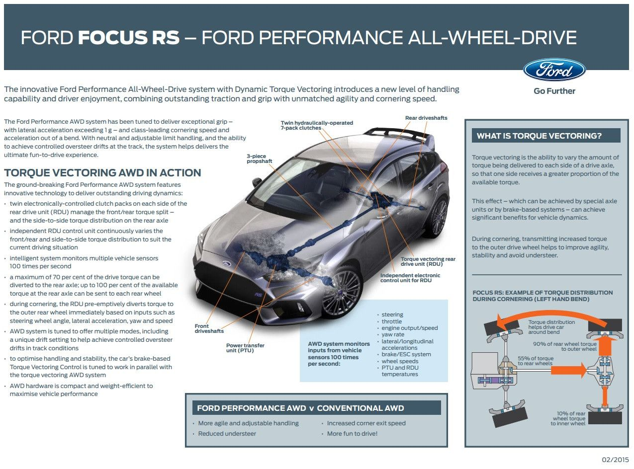 Here S How The Focus Rs Awd System Works Focus Rs Ford Focus Rs