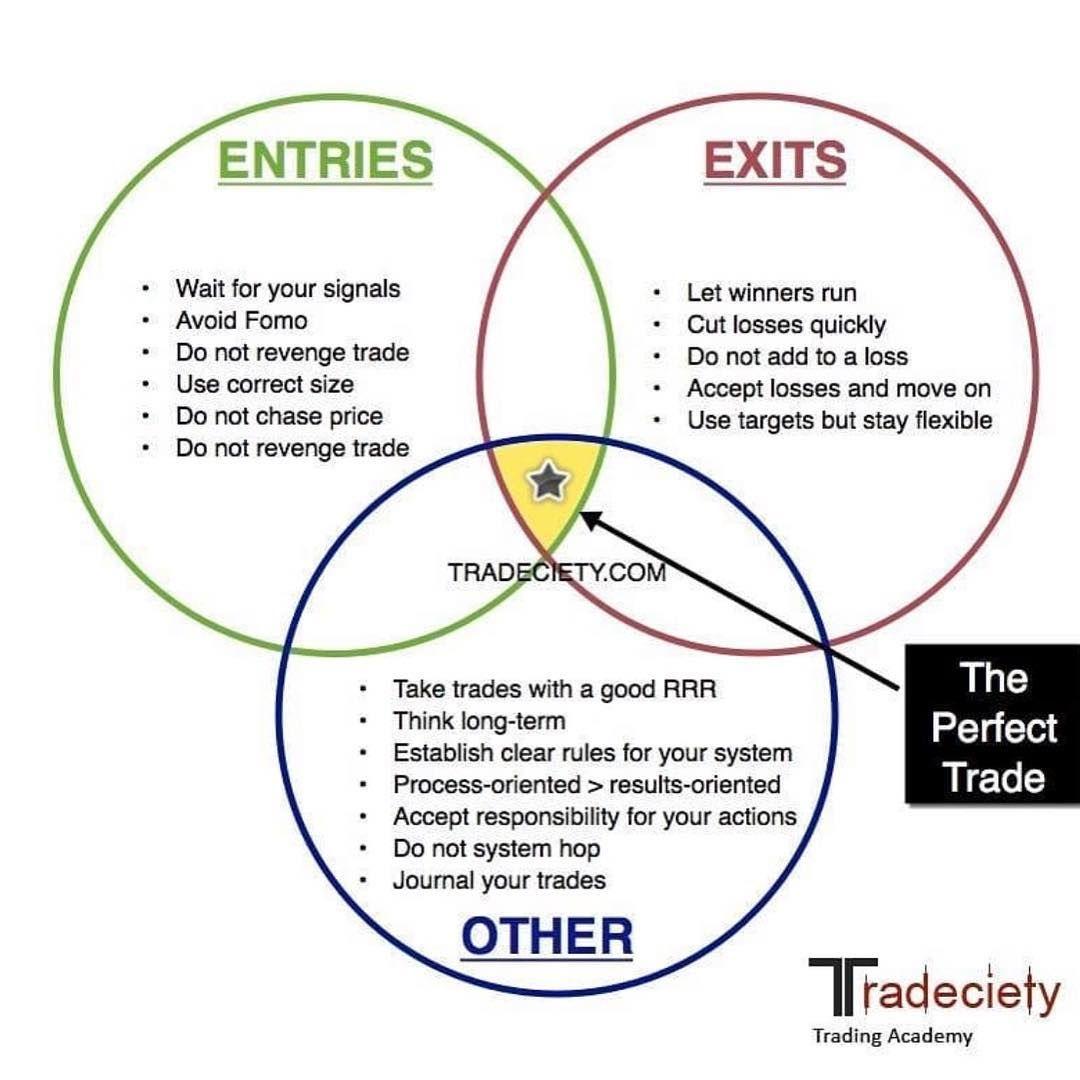 Trader Trading Futures Stocks Stockmarket Investor Investing