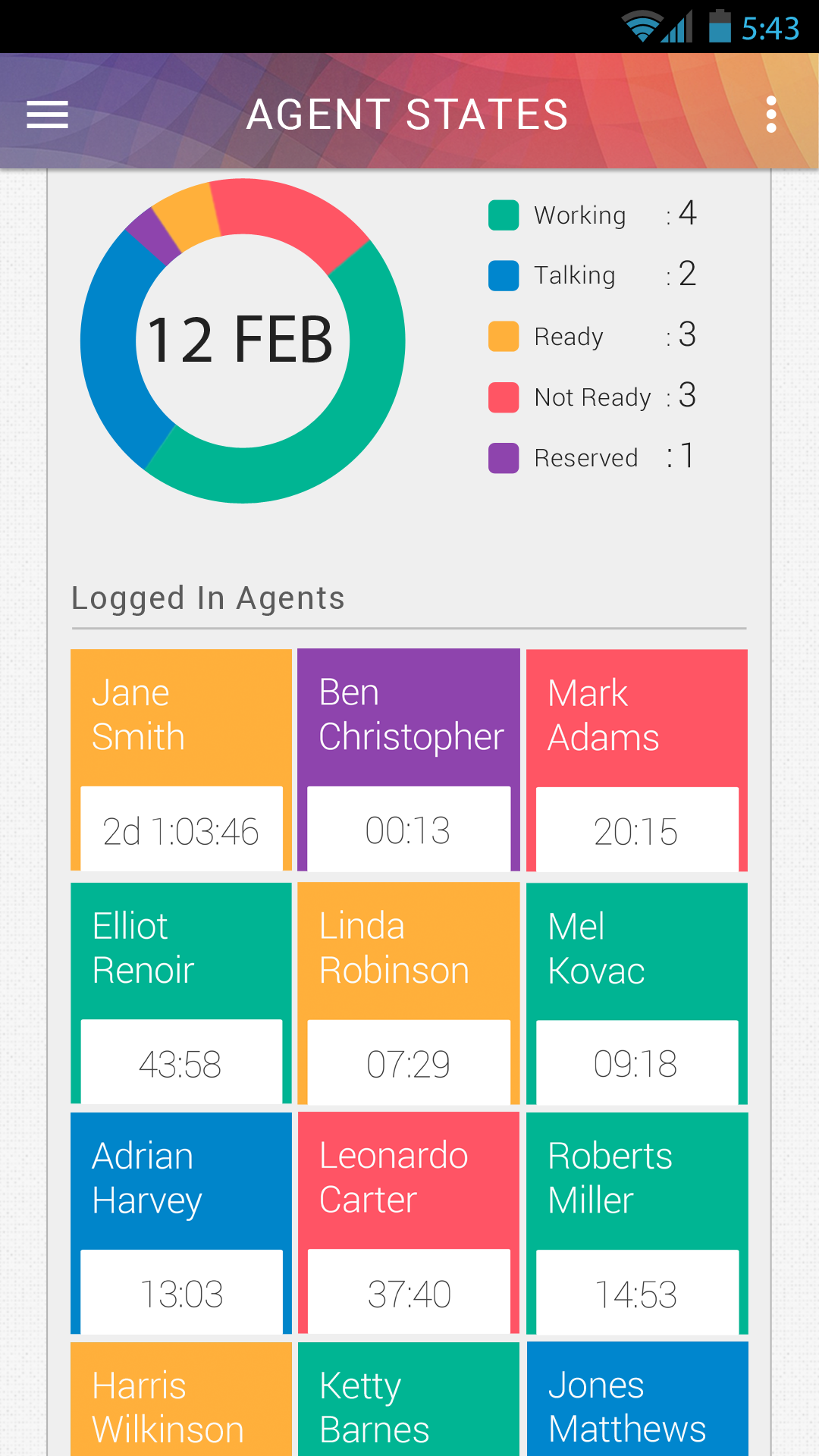 Wallboard Android app  Agent States, Scroll 2  #Cisco #Android