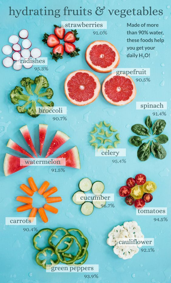 Hydrating fruits and vegetables with water percentages. #hydratingfoods #fruits #vegetables #hydrdat