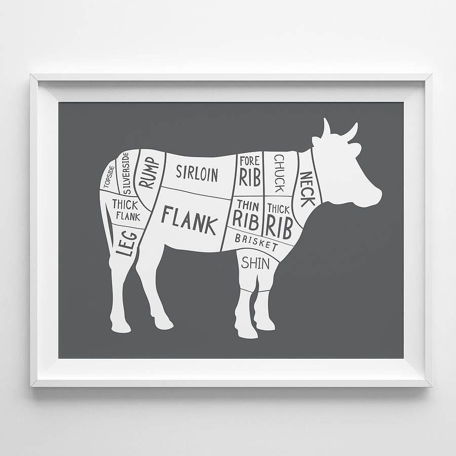 90e97eadcdf3fe074a6d326734dbeb09 original_butcher s cow cuts print jpg (900×900) mieszkanie