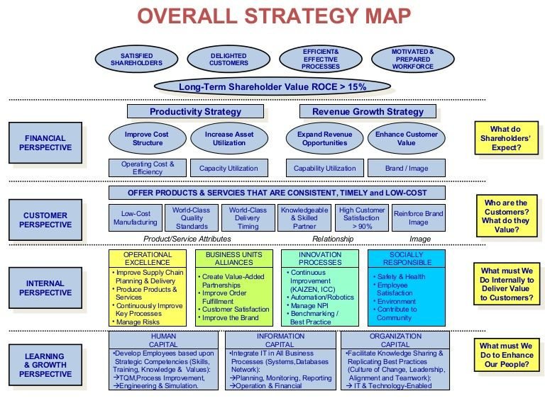 Strategy Map With Images Strategy Map Leadership Management