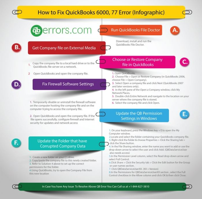 Step by Step Guide to Fix QuickBooks Error Code 6000 77