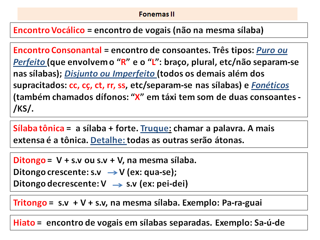 Populares 1.13 Fonologia - Resumo Fonemas 2 | Educação - Português  TQ95
