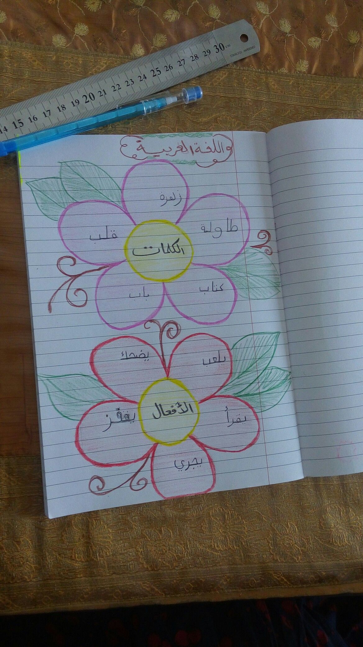 Arabic Kids Image By Saria Alobaidi On