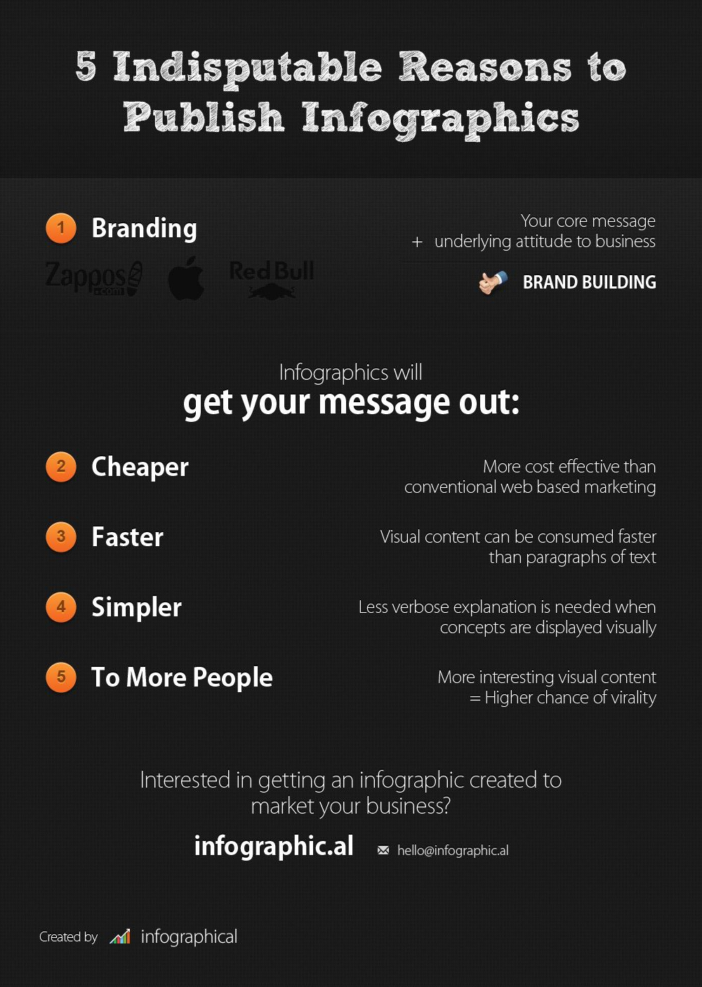 5 Indisputable Reasons to Create an Infographic