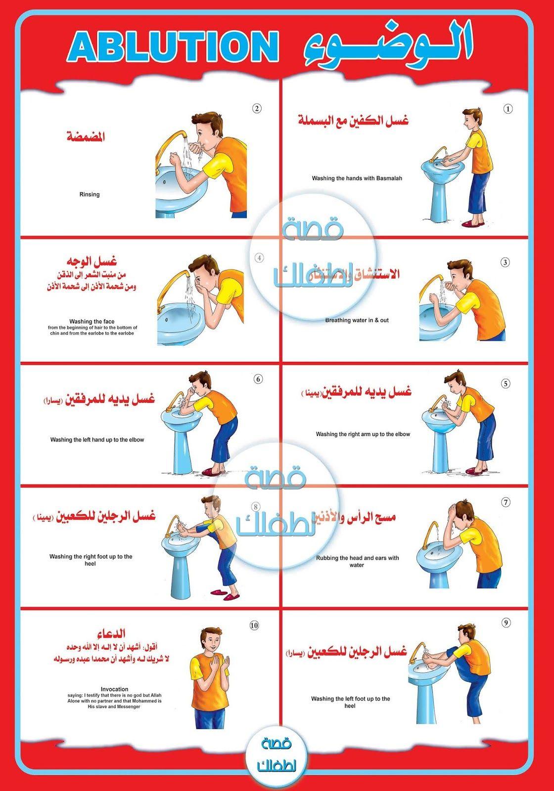 بوستر تعلم الوضوء باللغتين العربية والانجليزية يمكن طباعة البوستر وتعليم الطفل منه الوضوء وانتظروا بوستر تعلم الصلاة Face Wash Education Face