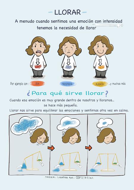 24 Ideas De Crear Un Historia Historias Sociales Historias Cortas Para Niños Actividades Para Niños Autistas