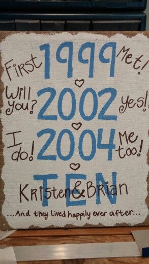 Anniversary Present For My Sister And Brother In Law Crafts And
