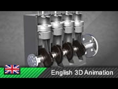 This Animation Describes The Working Principles Of Diesel Engines