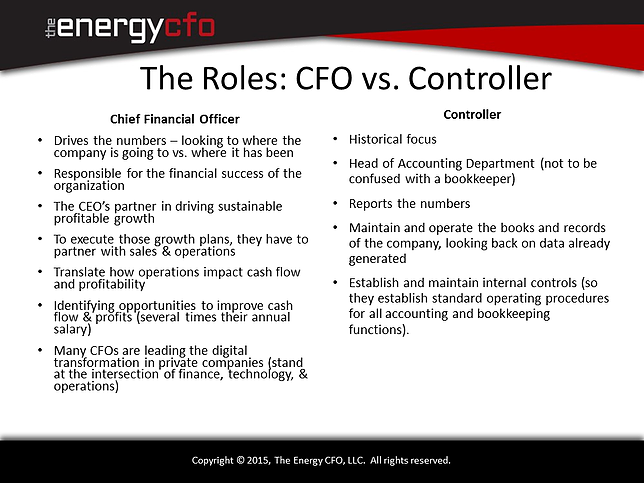 Common Client Questions What Is The Cfo S Role In An Organization How Is That Different From The Controller S Role Cfo Organisation Chart Financial Success