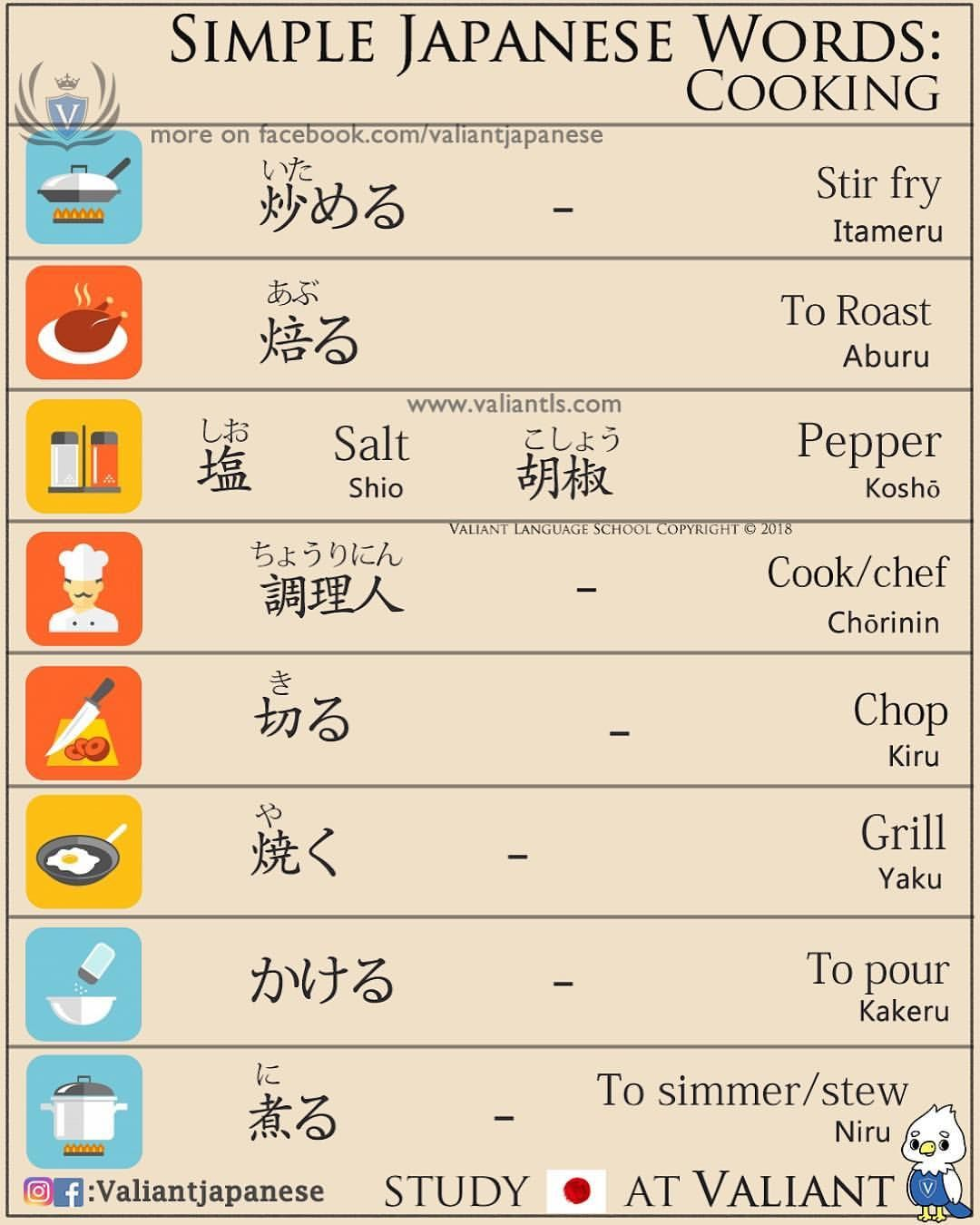 Japanese Vocabular