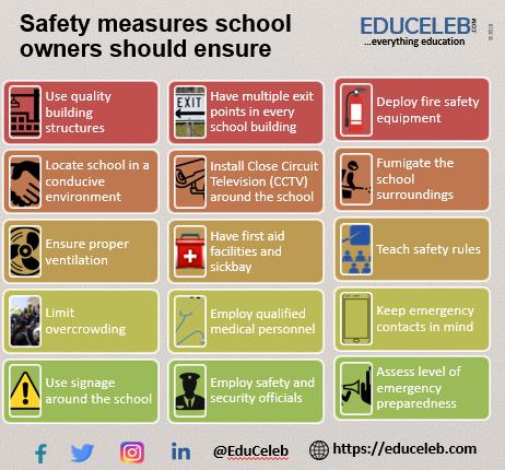 15 safety measures school owners must ensure School