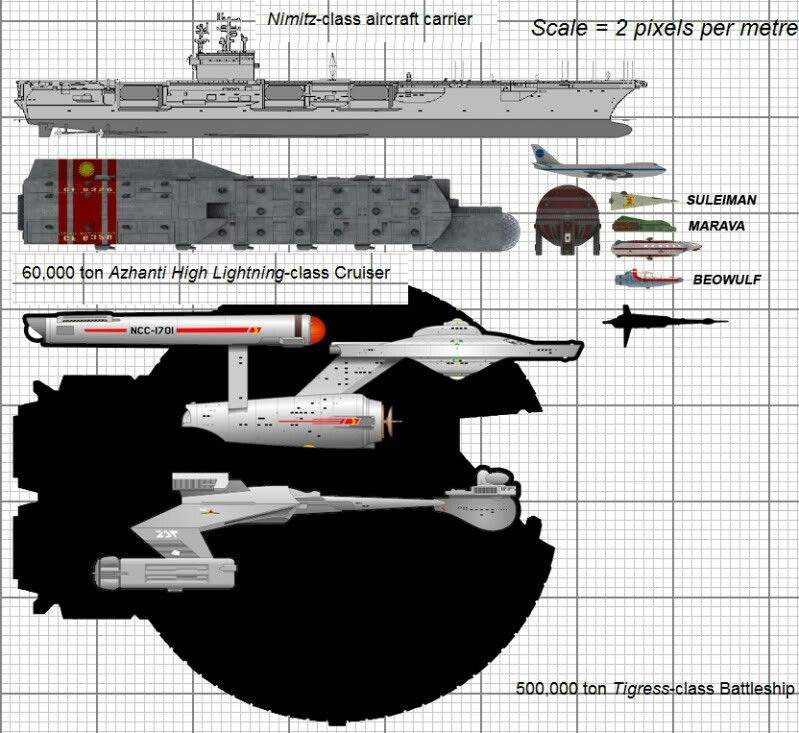 Traveller ship comparisons | Gaming and SciFi in 2019 ...
