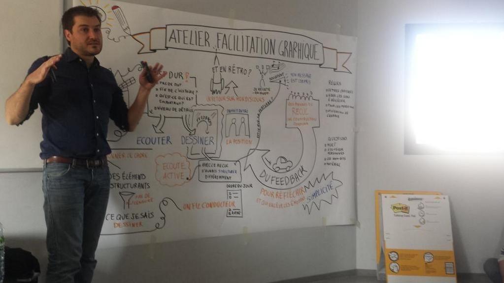 Atelier de facilitation graphique