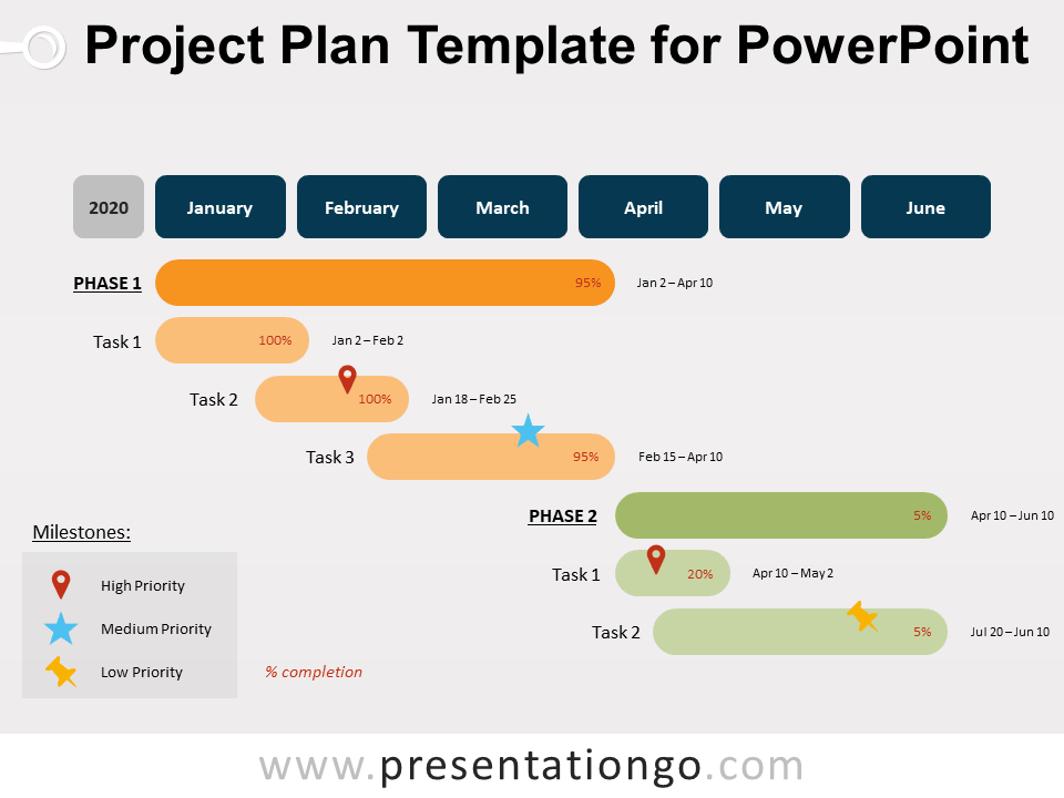 Project Plan Template For Powerpoint Presentationgo Com Planning Organisation