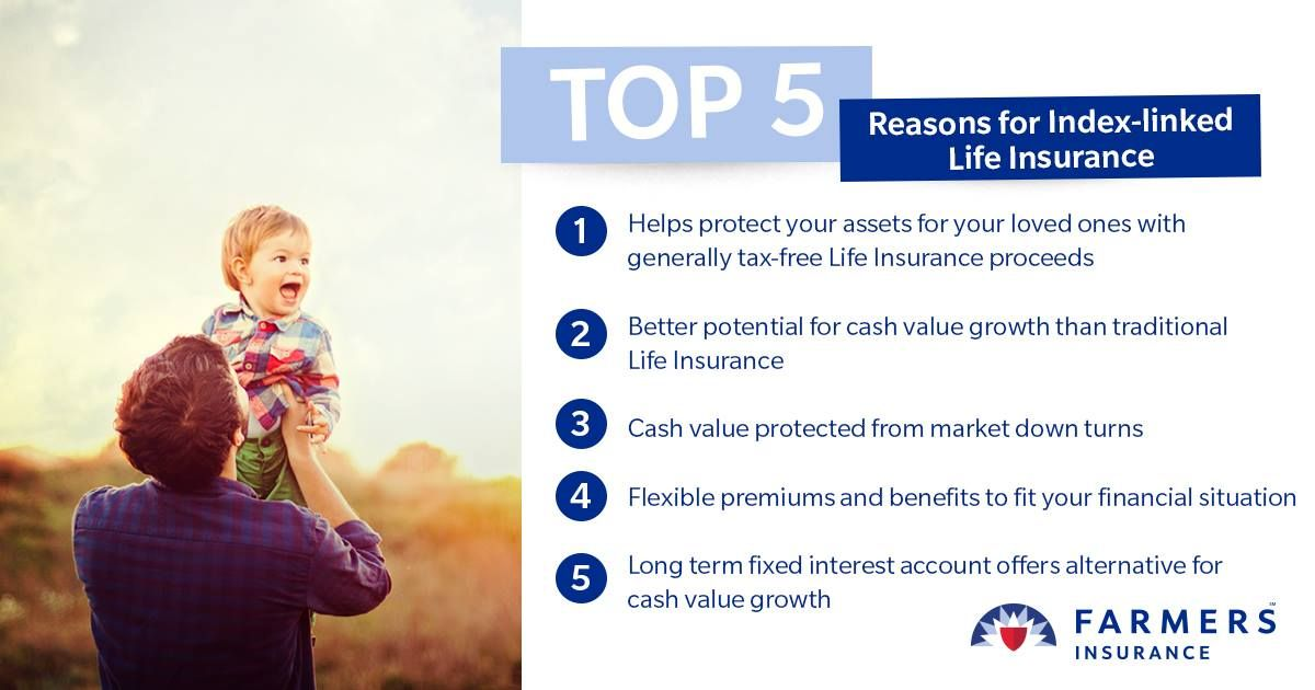Help Protect The Financial Future Of Your Loved Ones If Something