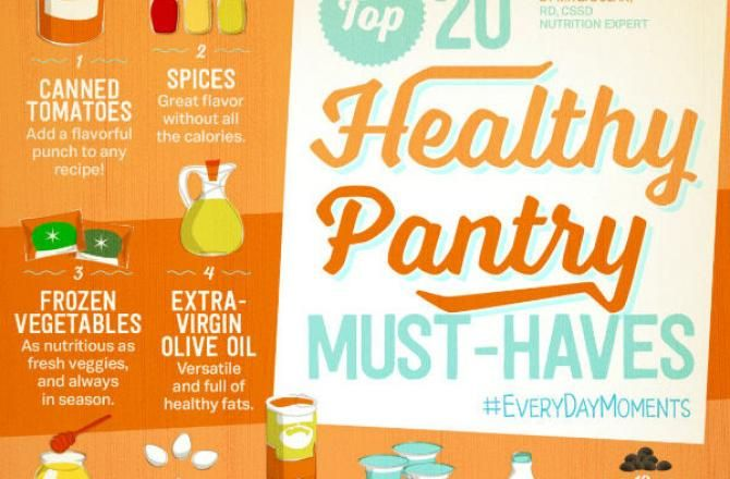 Infographic: The Top 20 Healthy Pantry Must-Haves | The Daily Meal