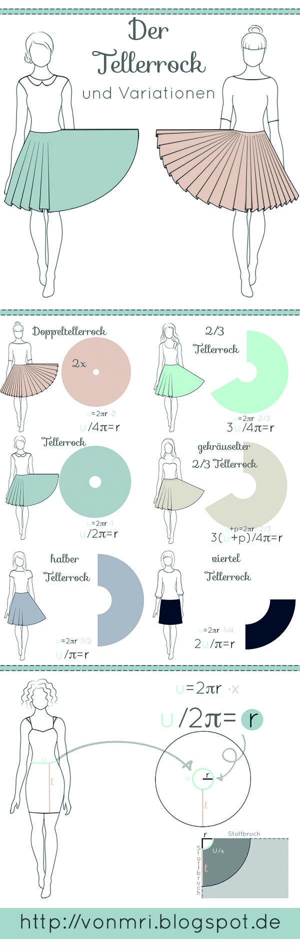 Der Tellerrock inklusive Variationen   Costura General   Pinterest ...