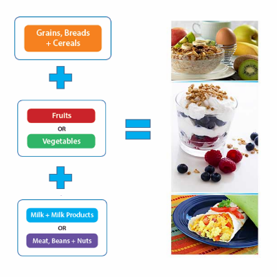 Betterdays begin with balanced breakfasts that follow the 3 out of betterdays begin with balanced breakfasts that follow the 3 out of 5 food forumfinder Choice Image