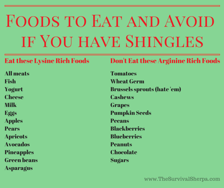 How I Eliminated Shingles Naturally Without Rx Meds Lysine Rich