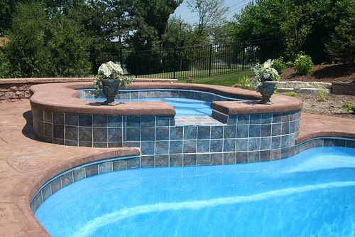 Pools using glass tiles the different types of pool for Pool design types