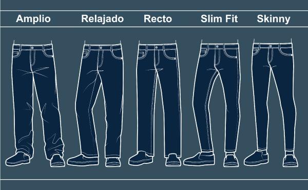 La Diferencia Entre Slim Fit Y Skinny Jeans Y Como Sacarle Provecho Skinny Jeans Hombres