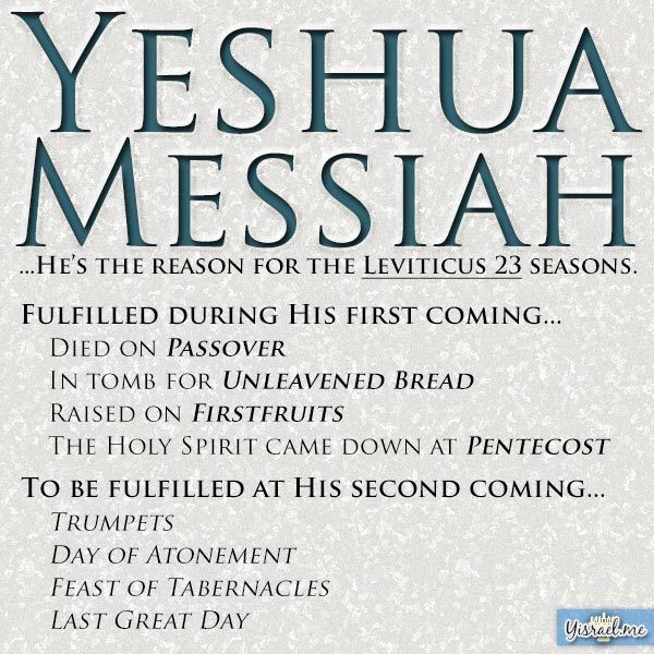 Image result for biblical feasts and messiah